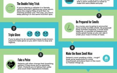 Top 10 Nursing Hacks